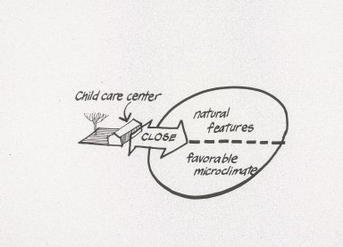 RECOMMENDATIONS FOR CHILD CARE CENTERS