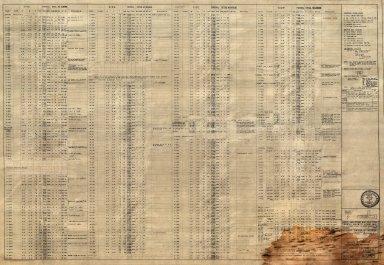 Door Schedule 8th Floor - Penthouse (A 255)